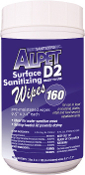 Anti Infection Sanitizing Wipes